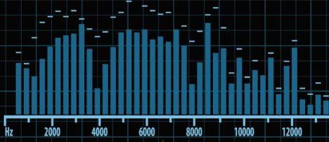 Audio waves and signals design