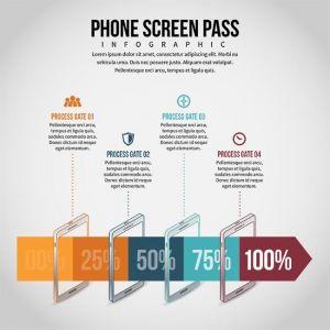 Phone Screen Pass Infographic