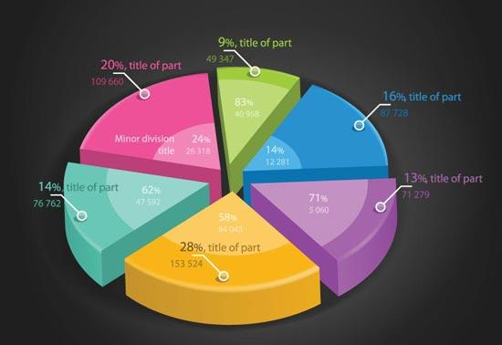 Charts And Graphs Vectors
