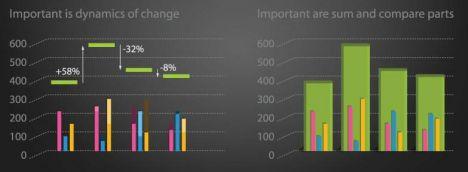 Green chart vector