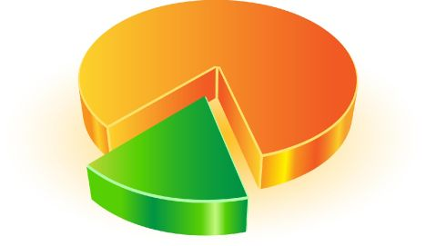 Orange with green vector chart