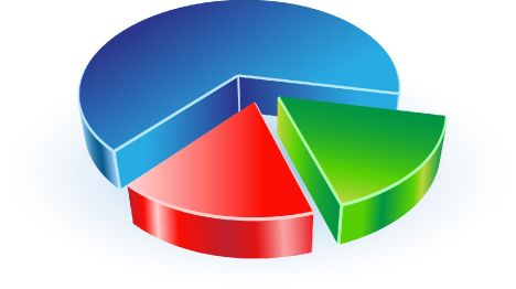 Blue with red and green  vector chart