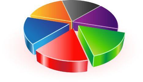 Multicolor vector chart