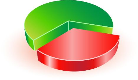 Green with red vector chart