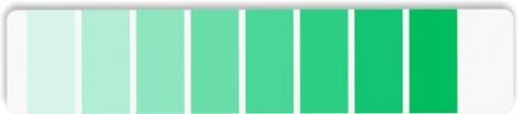 CMYK Pantone palette layout