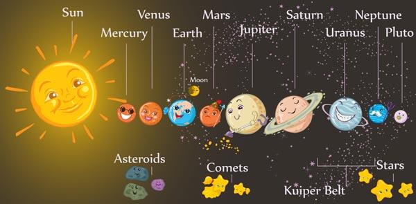 Cosmic planets cartoons vector