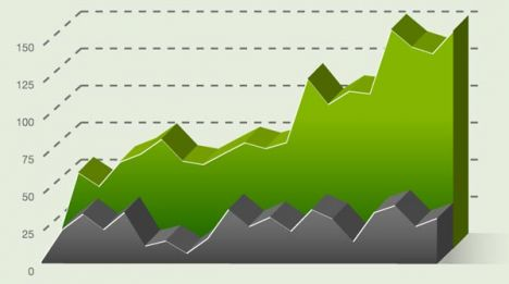 Eco infographic statistic charts vector