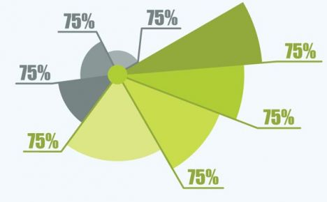 Eco living infographics elements