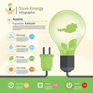 save-energy-conceptenvironmentaustria-map
