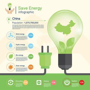 save-energy-conceptenvironmentchina-map