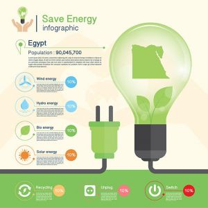 save-energy-conceptenvironmentegypt-map