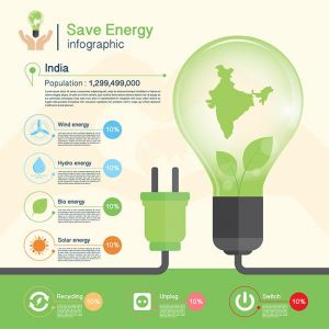 save-energy-conceptenvironmentindia-map
