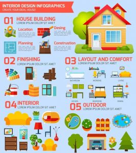 Interior Design Infographics,Interior Design Infographics