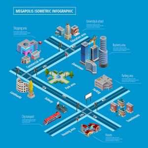 Megapolis Infrastructure Elements Layout Infographic Poster ,Megapolis Infrastructure Elements Layout Infographic Poster