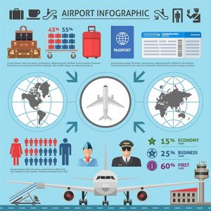 Airport vector infographic