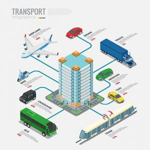 Transport and logistic vector infographic