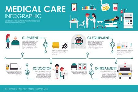 Medical care concept Hospital clinic interior flat web vector illustration. Patient, equipment, doctor, treatment. Presentation timeline infographic,Medical care concept Hospital clinic interior flat web vector illustration. Patient, equipment, doctor, treatment. Presentation timeline infographic