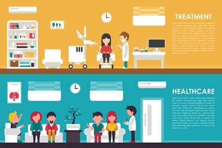 Treatment Healthcare flat hospital interior concept web vector illustration. Doctor, Nurse, Queue, Clinic. Medicine service,Treatment Healthcare flat hospital interior concept web vector illustration. Doctor, Nurse, Queue, Clinic. Medicine service