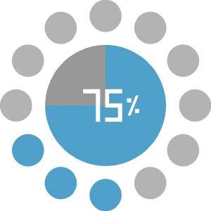 75% Progress circle pie loader vector
