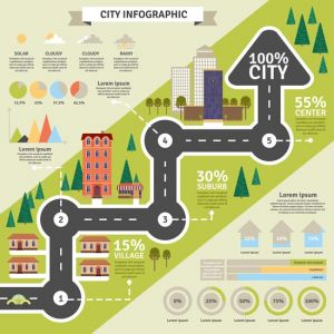 City Structure And Statistic Flat Infographic,City Structure And Statistic Flat Infographic