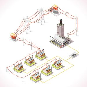 Energy 13 Infographic Isometric