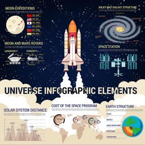 Universe infographic with space shuttle and Earth,Universe infographic with space shuttle and Earth
