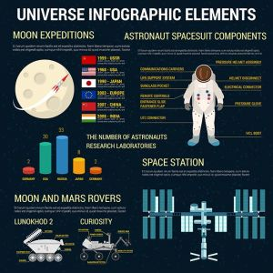 Universe infographics elements template,Universe infographics elements template