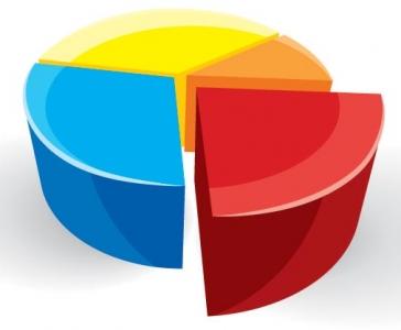 Charts vector design