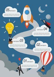 Progress of Business Infographic