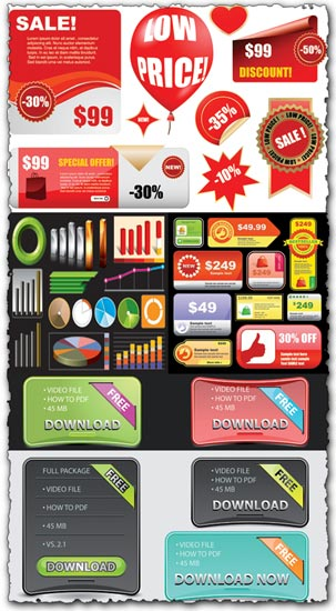 Web banners labels and buttons elements