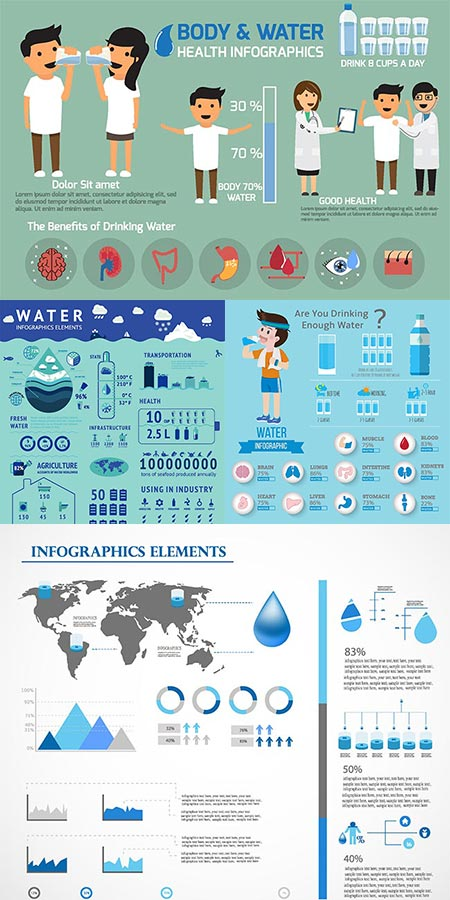Global water resource vector infographics
