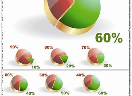 Business statistics vector