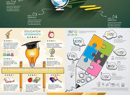 Education vector illustrations backgrounds