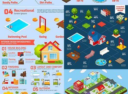 Interior design vector infographic