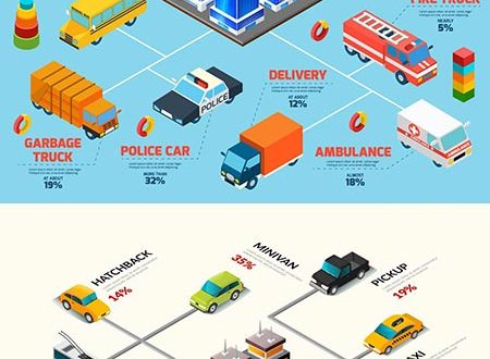 Isometric city vehicles vector overview