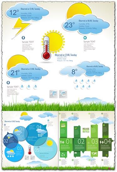 Meteorology information label vector