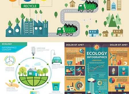 Global recycling ecology infographics