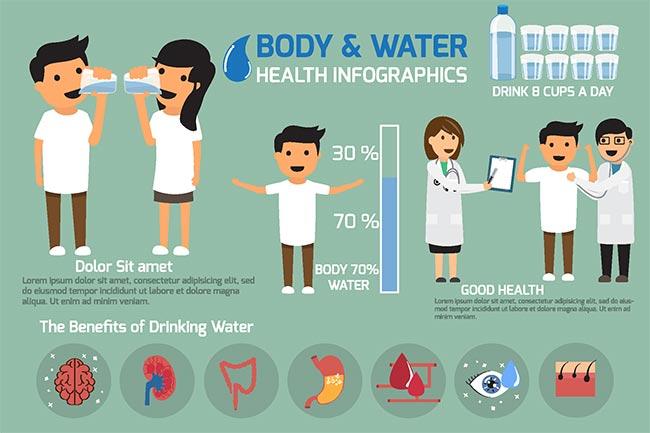 Global water resource vector infographics