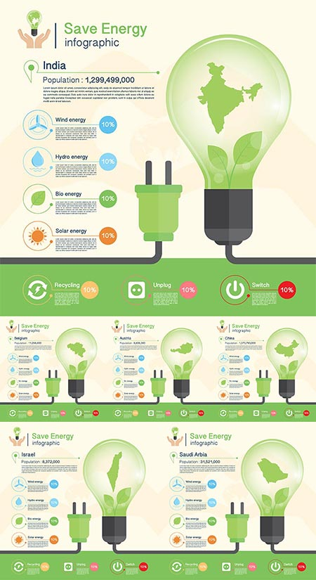 Green energy countries vector infographics