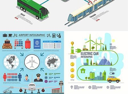 Logistic info charts vector banners