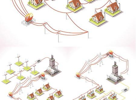 Renewable energy distribution chain vectors
